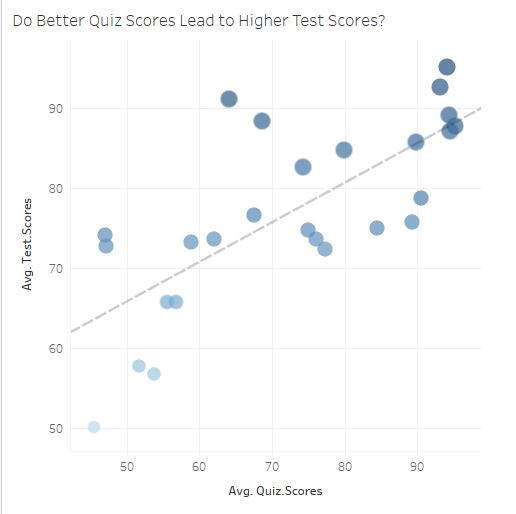 Data 4