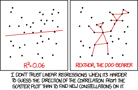 linear_regression cartoon