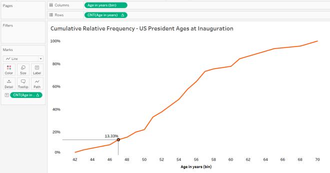 full graph 2