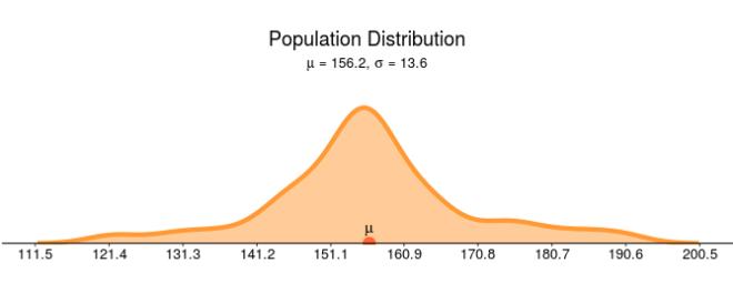 Image – The Stats Ninja