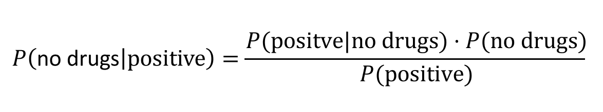 How to Decipher False Positives (and Negatives) with Bayes
