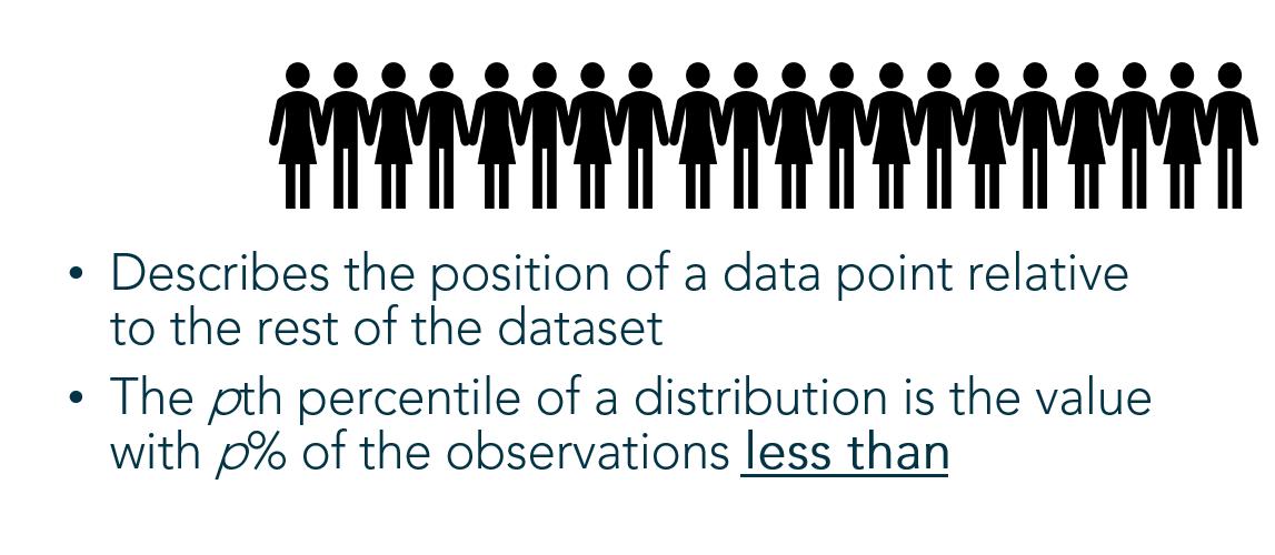 Analytics – The Stats Ninja