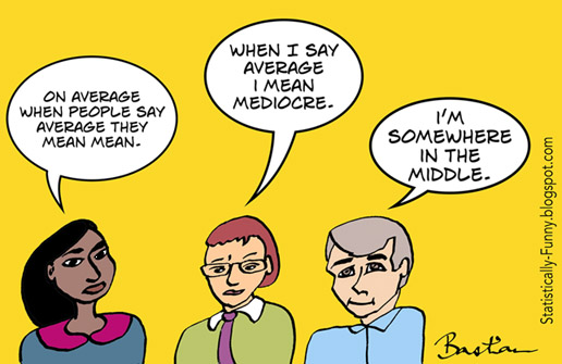 Statistically Funny: More Than Average Confusion About What Mean Means Mean